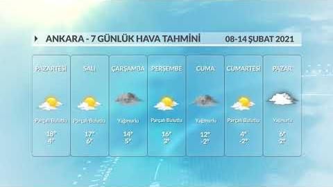 ANKARA HAFTALIK HAVA DURUMU - 08/14 ŞUBAT 2021