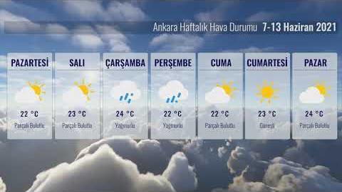 Ankara Haftalık Hava Durumu (7 / 13 Haziran 2021)